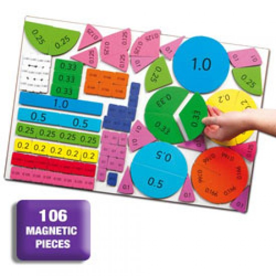 Magnetic Euro coins & Notes Classroom Resources
