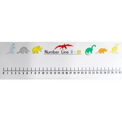 Laminated number double sided Number line